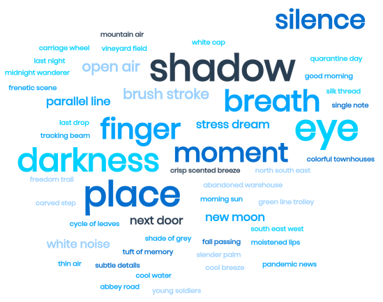 """Word cloud created from the manuscript for """"canvas"""""""
